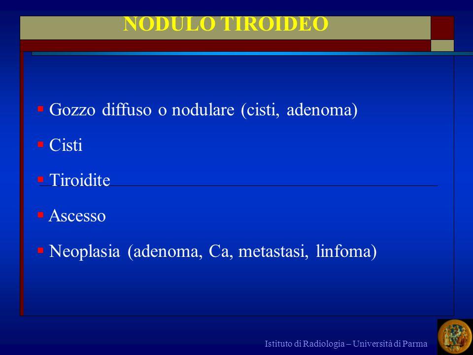 Istituto di Radiologia – Università di Parma NODULO TIROIDEO Gozzo diffuso o nodulare (cisti, adenoma) Cisti Tiroidite Ascesso Neoplasia (adenoma, Ca,