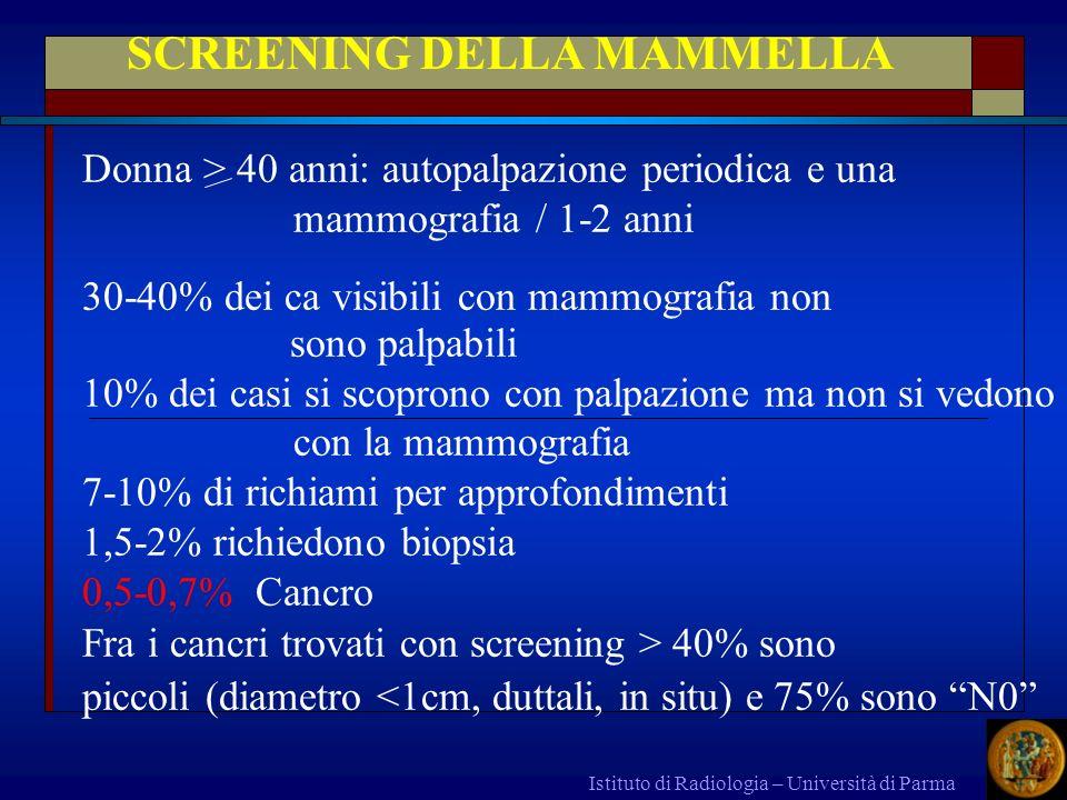 SCREENING DELLA MAMMELLA Istituto di Radiologia – Università di Parma Donna > 40 anni: autopalpazione periodica e una mammografia / 1-2 anni 30-40% de