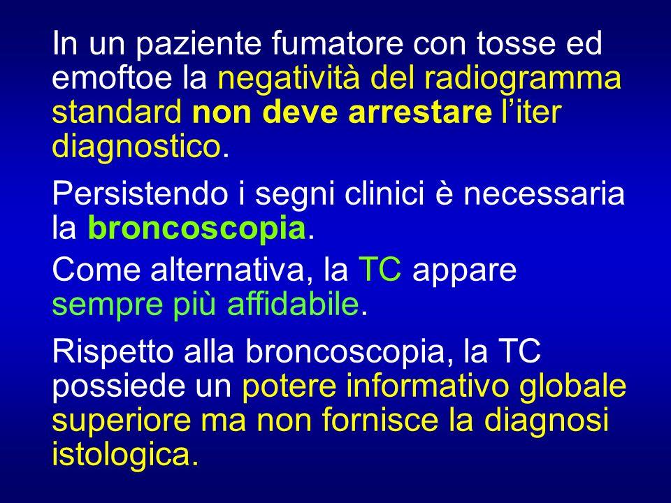 In un paziente fumatore con tosse ed emoftoe la negatività del radiogramma standard non deve arrestare liter diagnostico. Persistendo i segni clinici