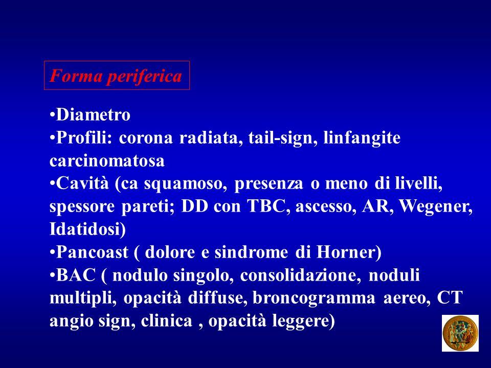 Forma periferica Diametro Profili: corona radiata, tail-sign, linfangite carcinomatosa Cavità (ca squamoso, presenza o meno di livelli, spessore paret