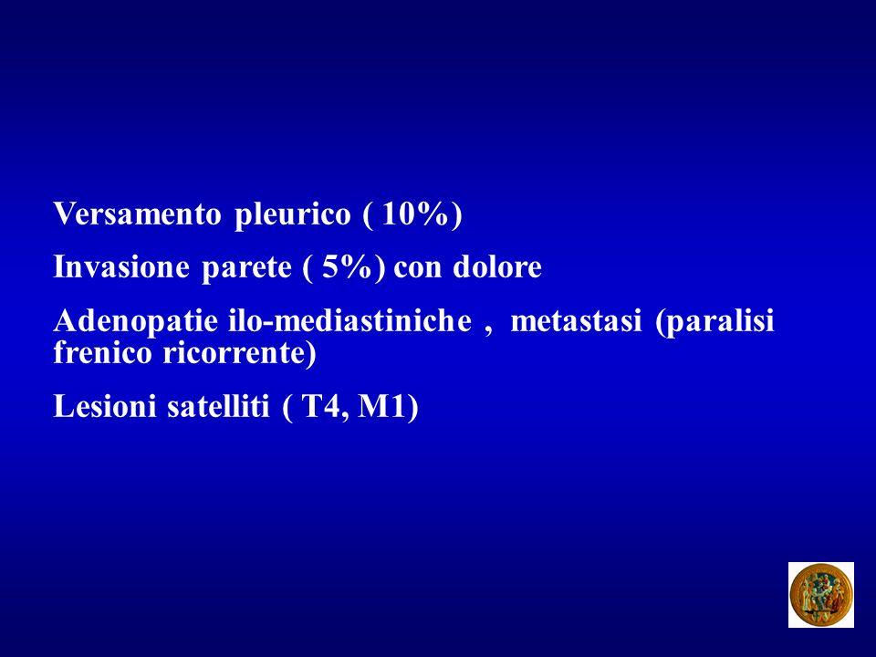 Versamento pleurico ( 10%) Invasione parete ( 5%) con dolore Adenopatie ilo-mediastiniche, metastasi (paralisi frenico ricorrente) Lesioni satelliti (