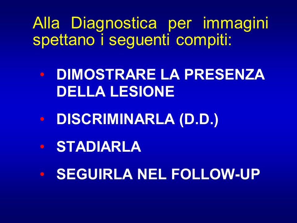 Alla Diagnostica per immagini spettano i seguenti compiti: DIMOSTRARE LA PRESENZA DELLA LESIONE DISCRIMINARLA (D.D.) STADIARLA SEGUIRLA NEL FOLLOW-UP