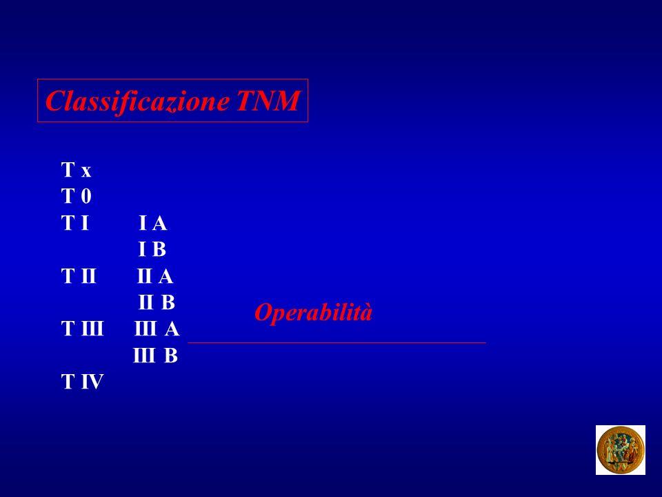 Classificazione TNM T x T 0 T I I A I B T II II A II B T III III A III B T IV Operabilità