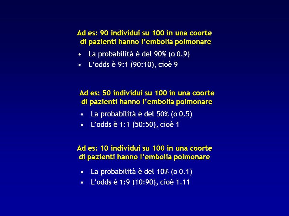 Ad es: 90 individui su 100 in una coorte di pazienti hanno lembolia polmonare La probabilità è del 90% (o 0.9) Lodds è 9:1 (90:10), cioè 9 Ad es: 50 i