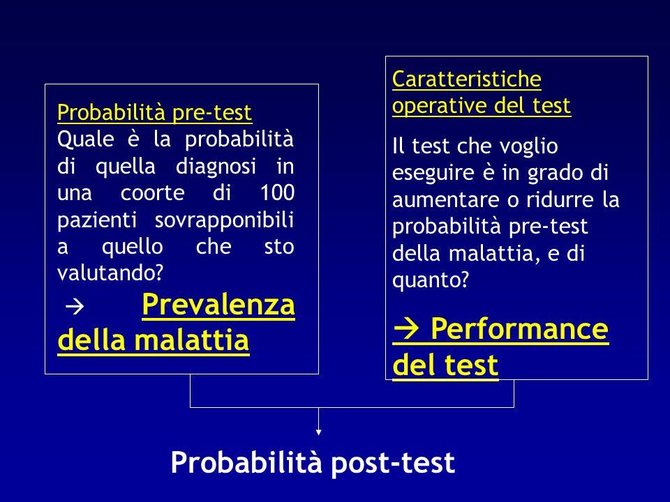 Probabilità pre-test Quale è la probabilità di quella diagnosi in una coorte di 100 pazienti sovrapponibili a quello che sto valutando? Prevalenza del