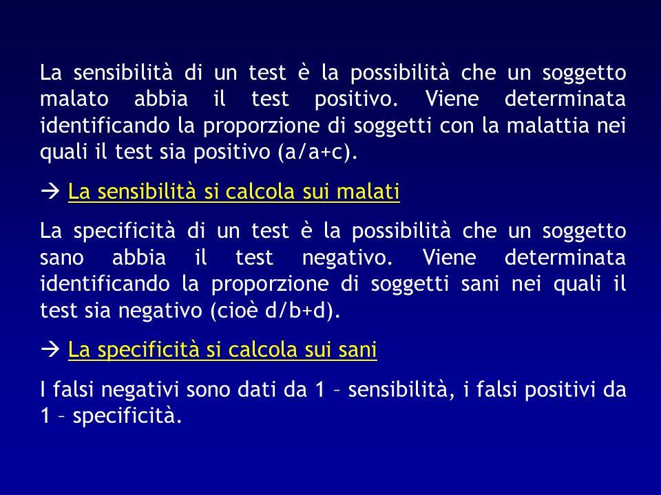 La sensibilità di un test è la possibilità che un soggetto malato abbia il test positivo. Viene determinata identificando la proporzione di soggetti c