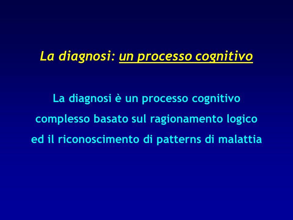 La diagnosi: un processo cognitivo La diagnosi è un processo cognitivo complesso basato sul ragionamento logico ed il riconoscimento di patterns di ma