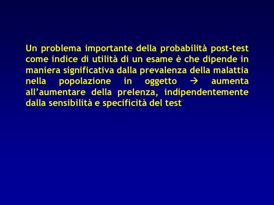 Un problema importante della probabilità post-test come indice di utilità di un esame è che dipende in maniera significativa dalla prevalenza della ma