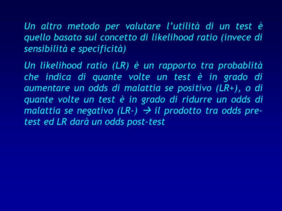Un altro metodo per valutare lutilità di un test è quello basato sul concetto di likelihood ratio (invece di sensibilità e specificità) Un likelihood