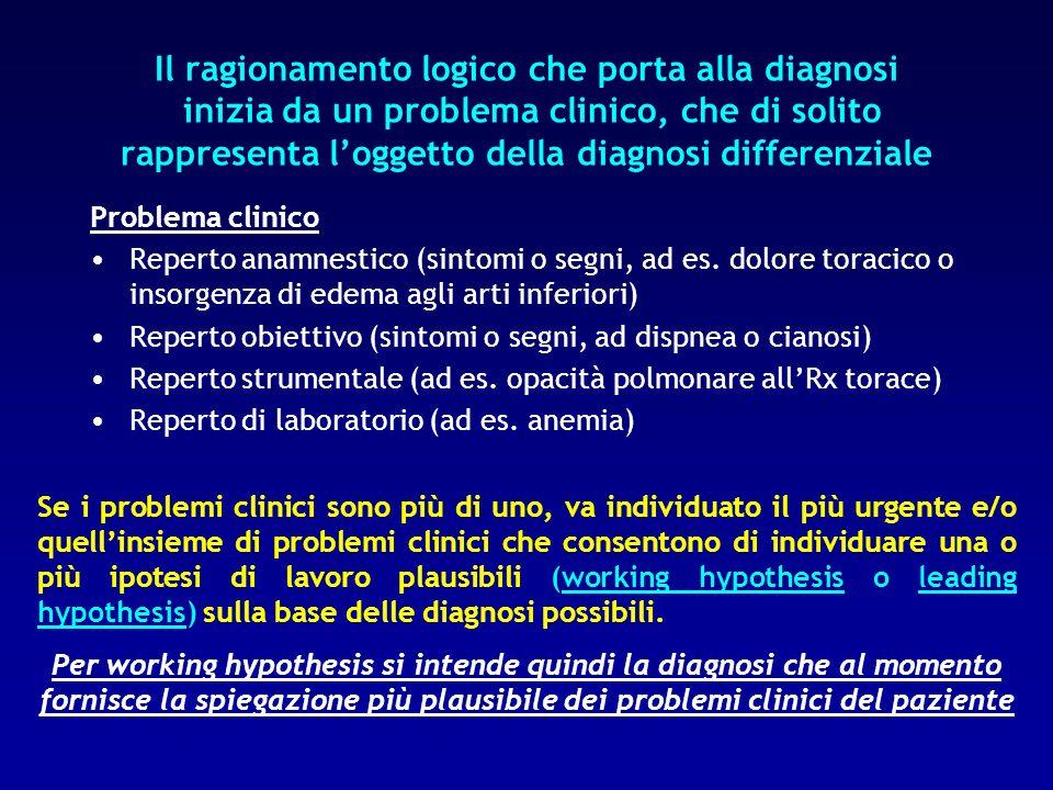 Il ragionamento logico che porta alla diagnosi inizia da un problema clinico, che di solito rappresenta loggetto della diagnosi differenziale Problema