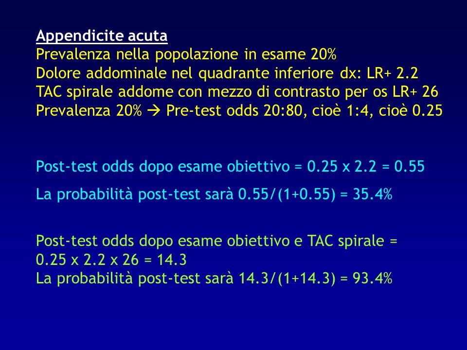 Appendicite acuta Prevalenza nella popolazione in esame 20% Dolore addominale nel quadrante inferiore dx: LR+ 2.2 TAC spirale addome con mezzo di cont