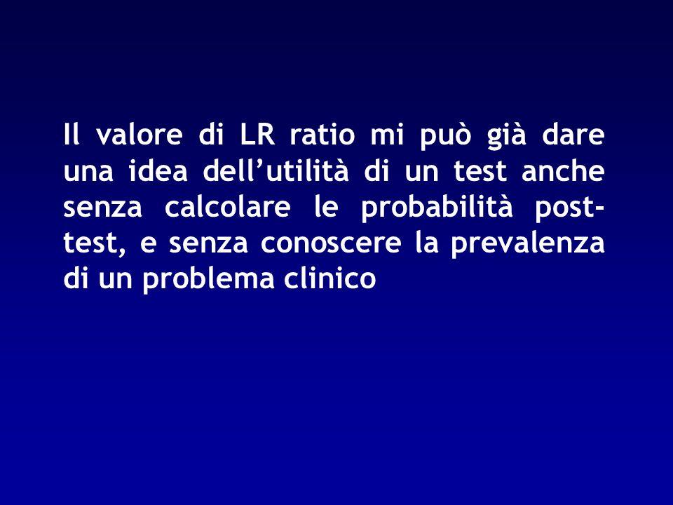 Il valore di LR ratio mi può già dare una idea dellutilità di un test anche senza calcolare le probabilità post- test, e senza conoscere la prevalenza