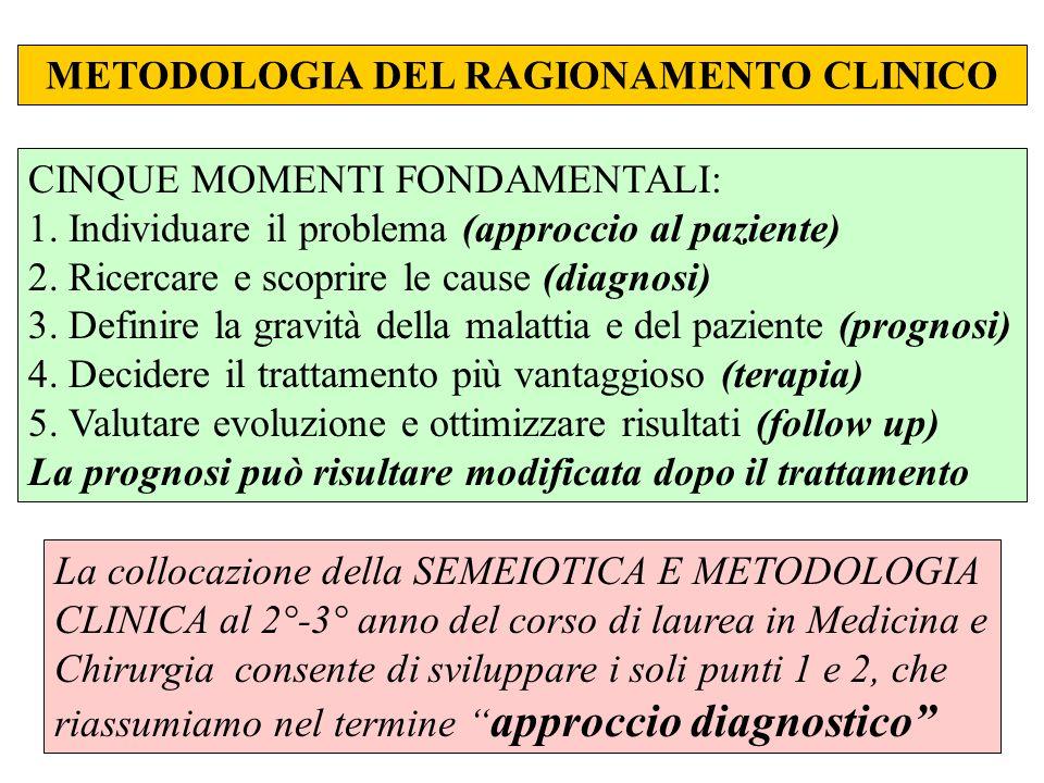 METODOLOGIA DELLAPPROCCIO DIAGNOSTICO Il procedimento per giungere alla diagnosi, pur potendosi valere di elementi derivanti dallintuizione e dallesperienza personale o, talora, di criteri di esclusione, è essenzialmente deduttivo: 1.