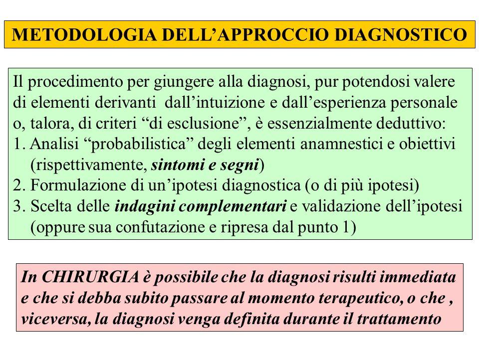 METODOLOGIA DELLAPPROCCIO DIAGNOSTICO In CHIRURGIA è possibile che lordine esposto ai punti 1, 2 e 3, e quello allinterno di ciascuno di essi, possa subire variazioni dettate da condizioni contingenti (Esempio: emergenze chirurgiche o rianimatorie) 1.
