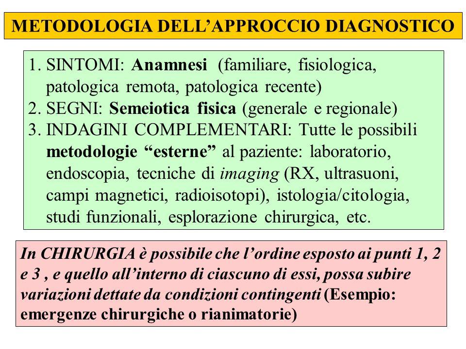 Programma delle lezioni di Semeiotica Chirurgica 2.