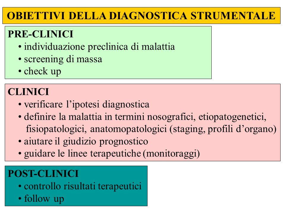 INDAGINI ULRASONOGRAFICHE ECOTOMOGRAFIA Analizza e rappresenta morfologia e struttura dei tessuti, sfruttandone limpedenza acustica, o ecogenicità (attitudine di un corpo a lasciarsi attraversare da unonda acustica): tessuti isoecogeni, ipoecogeni, anecogeni, iperecogeni.