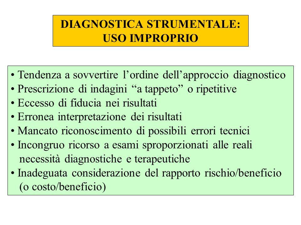 DIAGNOSTICA STRUMENTALE: INVASIVITA Linvasività di uno strumento dindagine è legato al danno potenziale che può derivarne al paziente.