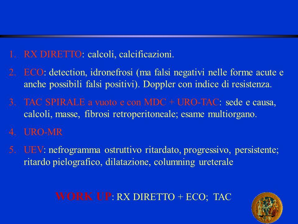 1.RX DIRETTO: calcoli, calcificazioni. 2.ECO: detection, idronefrosi (ma falsi negativi nelle forme acute e anche possibili falsi positivi). Doppler c