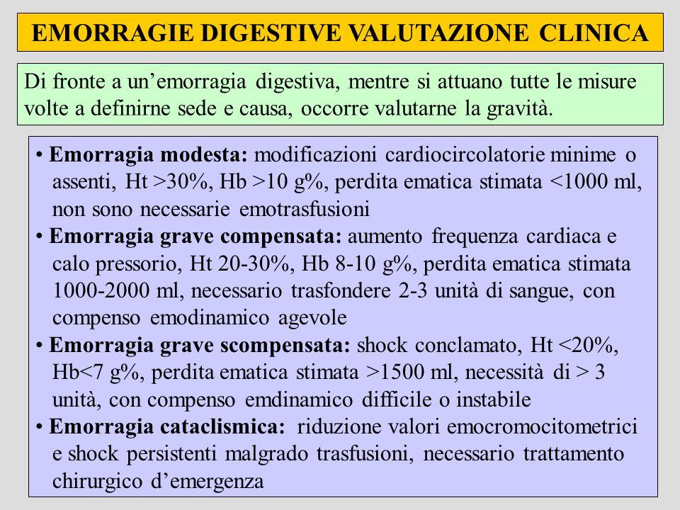 EMORRAGIE DIGESTIVE VALUTAZIONE CLINICA Di fronte a unemorragia digestiva, mentre si attuano tutte le misure volte a definirne sede e causa, occorre valutarne la gravità.