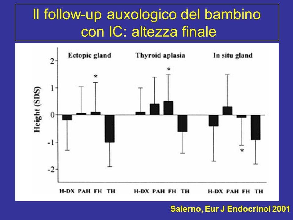 Il follow-up auxologico del bambino con IC: altezza finale Salerno, Eur J Endocrinol 2001