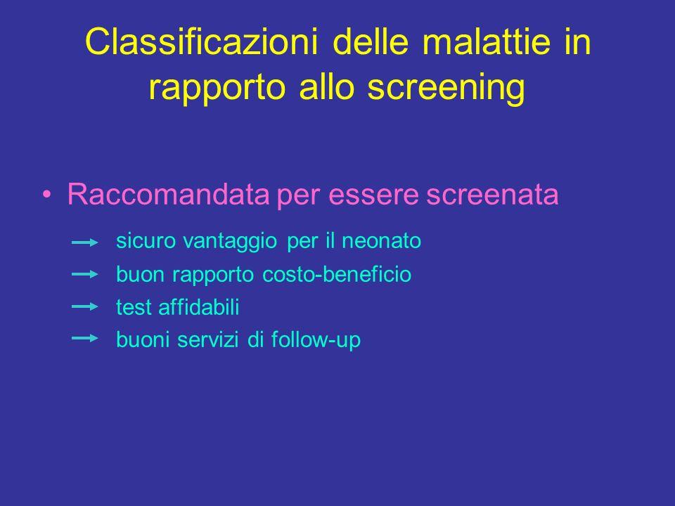Classificazioni delle malattie in rapporto allo screening Raccomandata per essere screenata sicuro vantaggio per il neonato buon rapporto costo-benefi