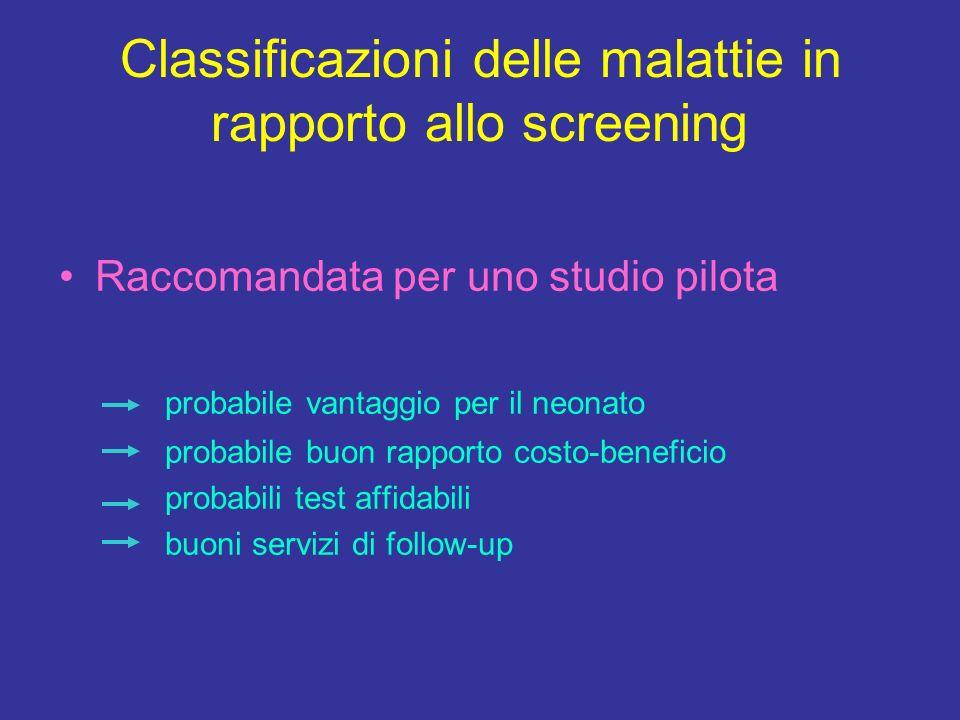 Screening neonatale Tasso di copertura nazionale dello screening per lI.C.