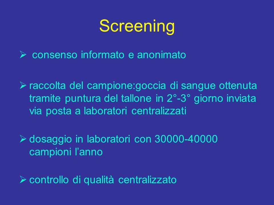 Screening consenso informato e anonimato raccolta del campione:goccia di sangue ottenuta tramite puntura del tallone in 2°-3° giorno inviata via posta