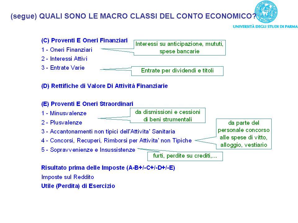 (segue) QUALI SONO LE MACRO CLASSI DEL CONTO ECONOMICO