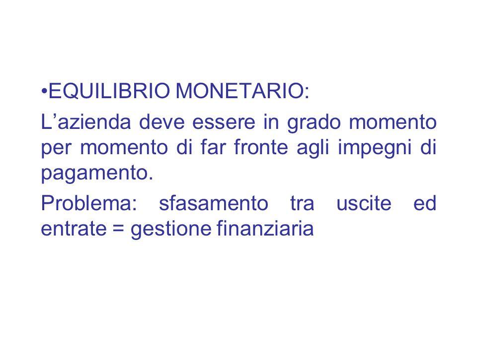 EQUILIBRIO MONETARIO: Lazienda deve essere in grado momento per momento di far fronte agli impegni di pagamento.