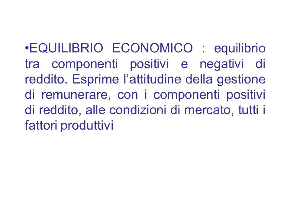 EQUILIBRIO ECONOMICO : equilibrio tra componenti positivi e negativi di reddito.