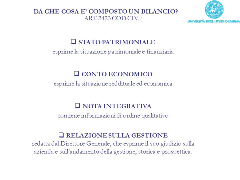 DA CHE COSA E COMPOSTO UN BILANCIO. ART.2423 COD.CIV.