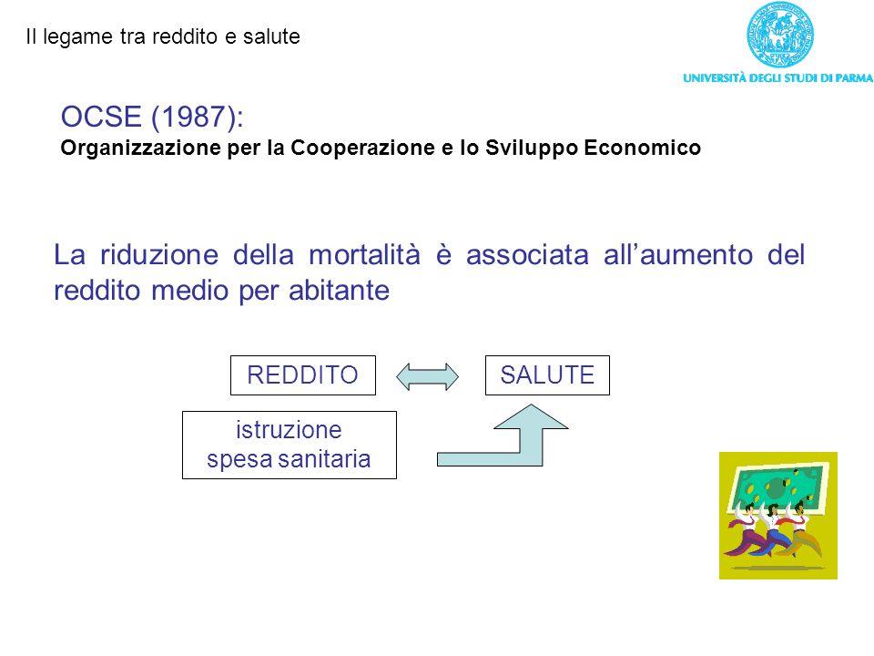 Il legame tra reddito e salute A parità di REDDITO Maggiore ISTRUZIONE Maggiore livello di SALUTE Maggiore Reddito Individuale POSITIVO EFFETTO NEGATIVO