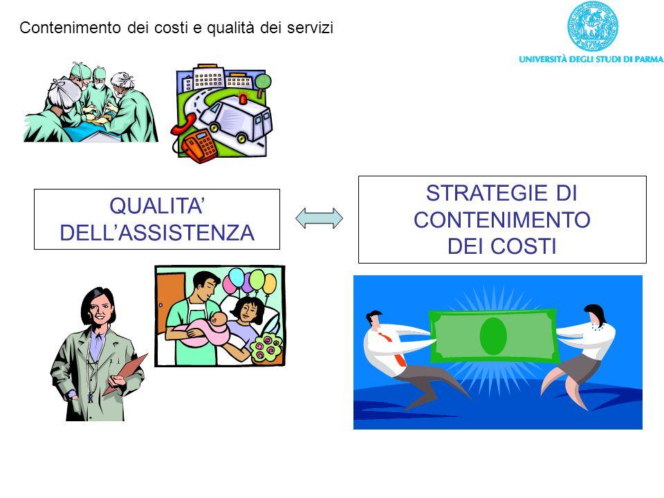 Anno Accademico 2005-2006 Economia Sanitaria ALLEGATO A