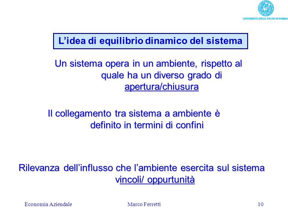 Economia AziendaleMarco Ferretti10 Un sistema opera in un ambiente, rispetto al quale ha un diverso grado di apertura/chiusura Lidea di equilibrio din
