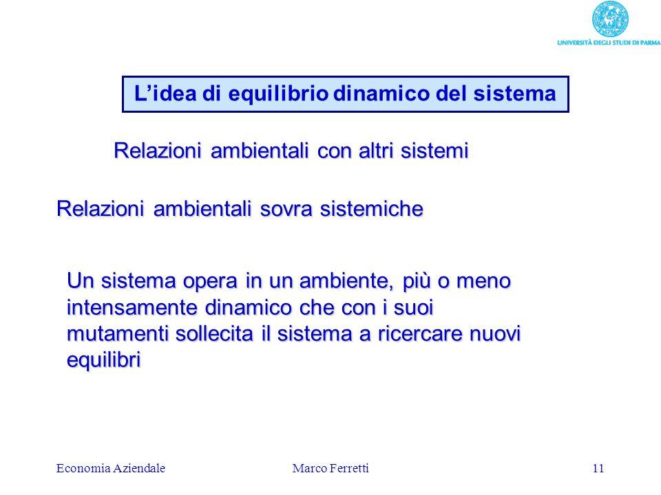 Economia AziendaleMarco Ferretti11 Un sistema opera in un ambiente, più o meno intensamente dinamico che con i suoi mutamenti sollecita il sistema a r