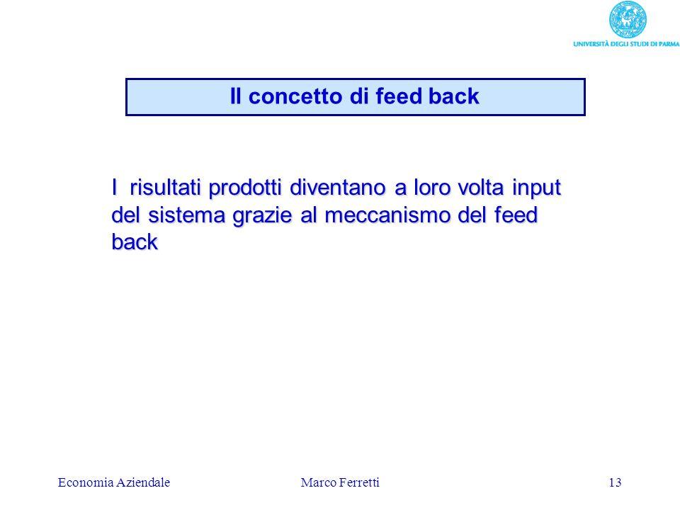 Economia AziendaleMarco Ferretti13 I risultati prodotti diventano a loro volta input del sistema grazie al meccanismo del feed back Il concetto di fee