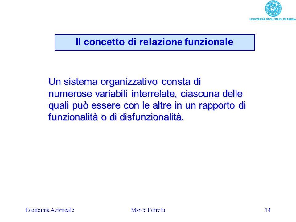 Economia AziendaleMarco Ferretti14 Un sistema organizzativo consta di numerose variabili interrelate, ciascuna delle quali può essere con le altre in