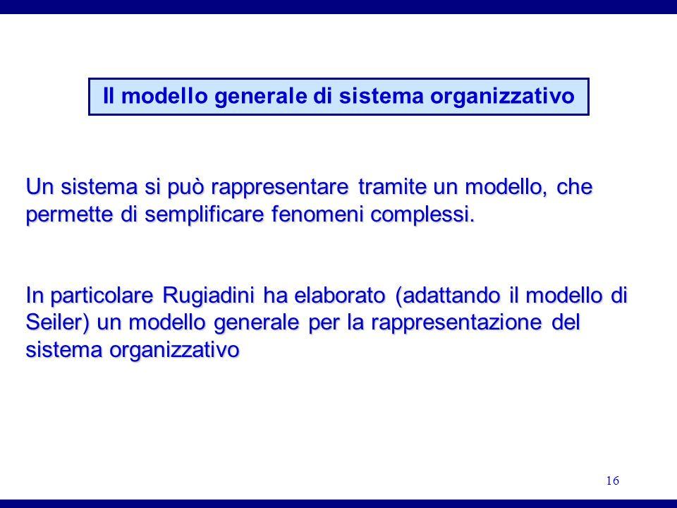 16 Il modello generale di sistema organizzativo Un sistema si può rappresentare tramite un modello, che permette di semplificare fenomeni complessi. I
