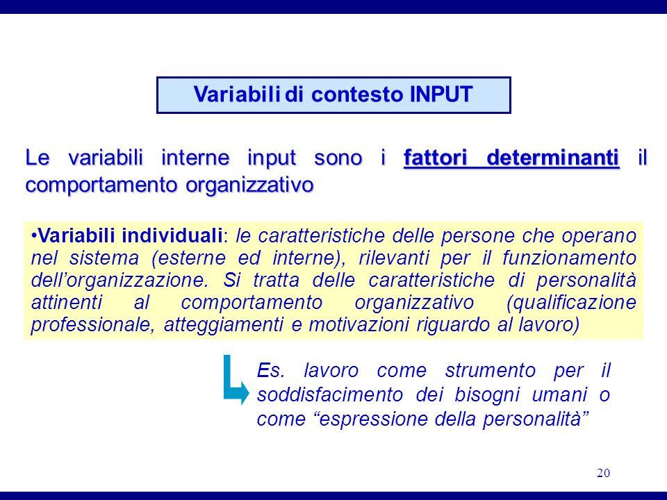 20 Variabili di contesto INPUT Le variabili interne input sono i fattori determinanti il comportamento organizzativo Variabili individuali: le caratte