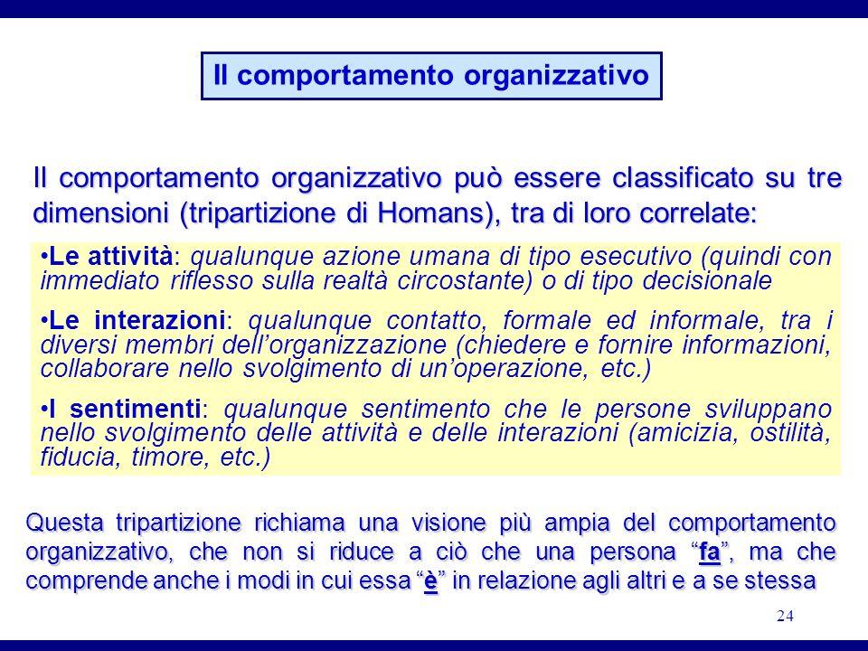 24 Il comportamento organizzativo Le attività: qualunque azione umana di tipo esecutivo (quindi con immediato riflesso sulla realtà circostante) o di