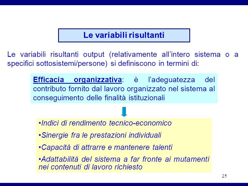 25 Le variabili risultanti output (relativamente allintero sistema o a specifici sottosistemi/persone) si definiscono in termini di: Le variabili risu