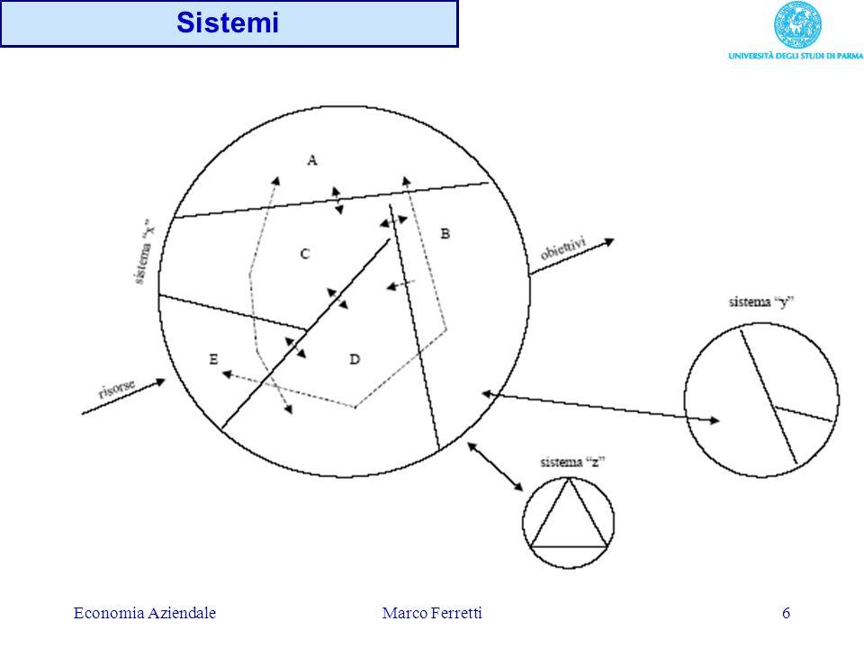 Economia AziendaleMarco Ferretti7 Il concetto di sistema Il concetto di gerarchia di sistemi Lidea di equilibrio dinamico del sistema Lidea di un meccanismo input-output Il concetto di feed back Il concetto di relazione funzionale Il Modello di Seiler