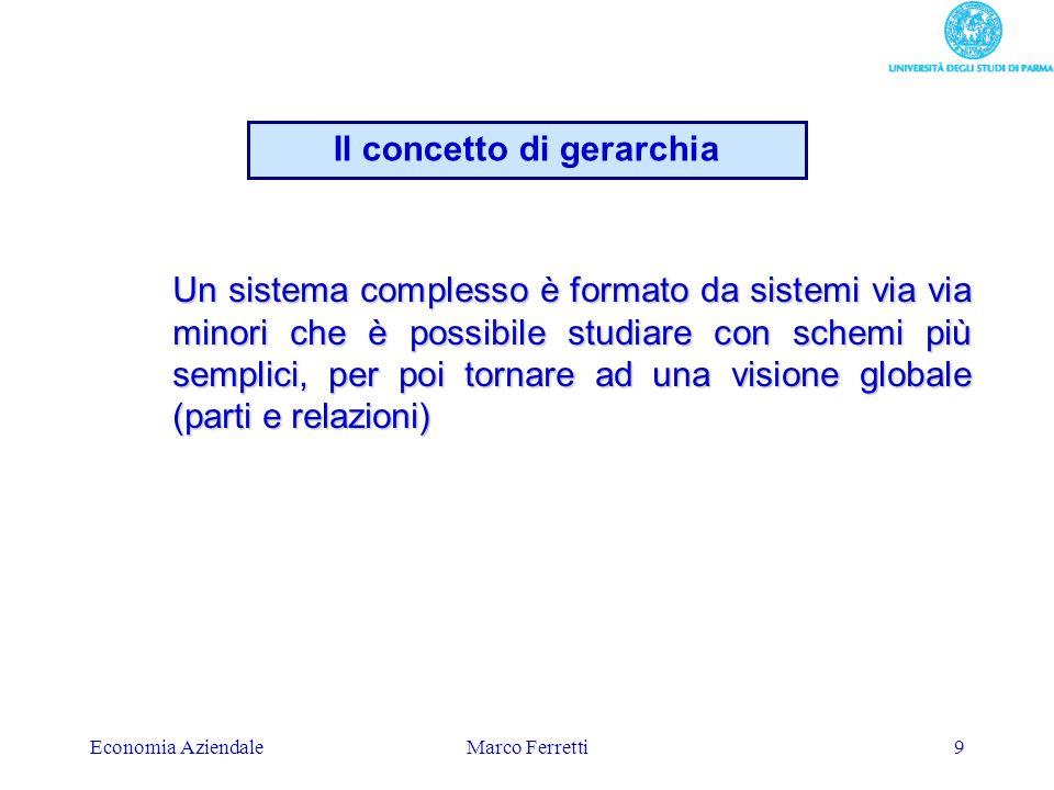 Economia AziendaleMarco Ferretti10 Un sistema opera in un ambiente, rispetto al quale ha un diverso grado di apertura/chiusura Lidea di equilibrio dinamico del sistema Rilevanza dellinflusso che lambiente esercita sul sistema vincoli/ oppurtunità Il collegamento tra sistema a ambiente è definito in termini di confini