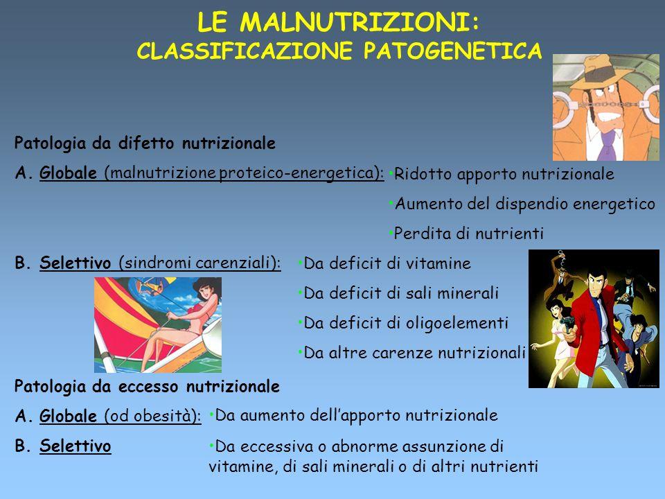 LE MALNUTRIZIONI: CLASSIFICAZIONE PATOGENETICA Patologia da difetto nutrizionale A.Globale (malnutrizione proteico-energetica): B.Selettivo (sindromi