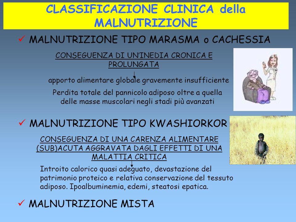 CLASSIFICAZIONE CLINICA della MALNUTRIZIONE MALNUTRIZIONE TIPO MARASMA o CACHESSIA MALNUTRIZIONE TIPO KWASHIORKOR MALNUTRIZIONE MISTA CONSEGUENZA DI U