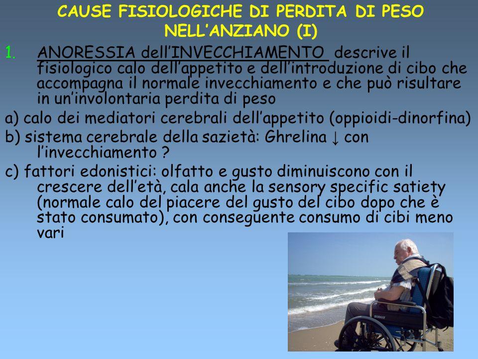 CAUSE FISIOLOGICHE DI PERDITA DI PESO NELLANZIANO (I) 1.ANORESSIA dellINVECCHIAMENTO descrive il fisiologico calo dellappetito e dellintroduzione di c