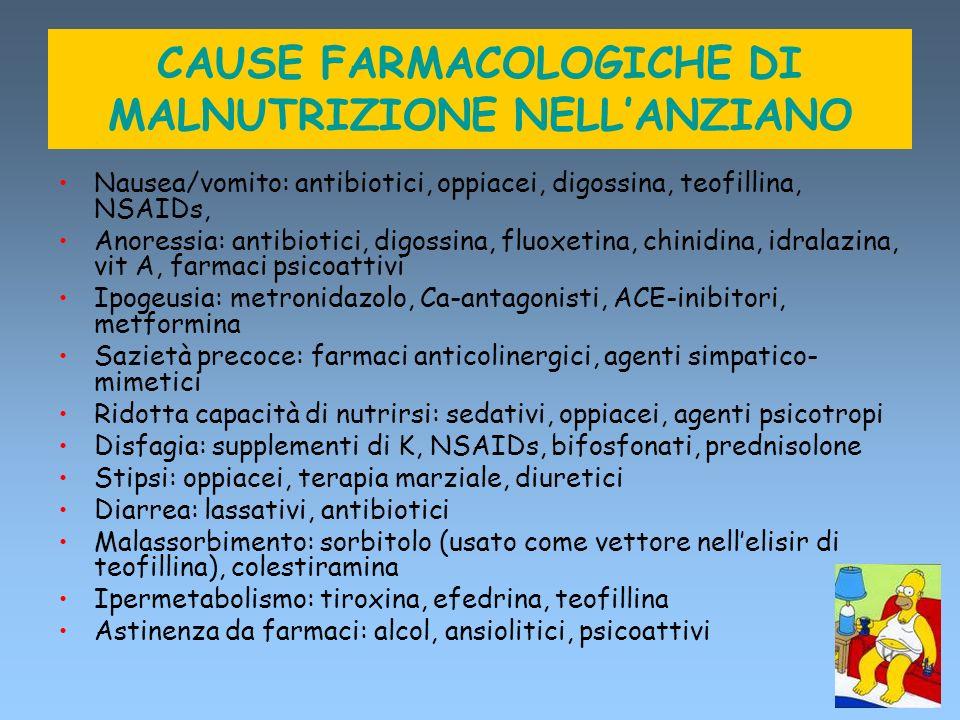 CAUSE FARMACOLOGICHE DI MALNUTRIZIONE NELLANZIANO Nausea/vomito: antibiotici, oppiacei, digossina, teofillina, NSAIDs, Anoressia: antibiotici, digossi