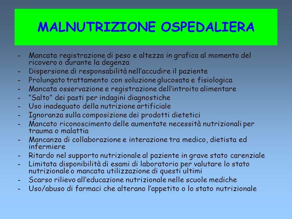 MALNUTRIZIONE OSPEDALIERA -Mancata registrazione di peso e altezza in grafica al momento del ricovero o durante la degenza -Dispersione di responsabil