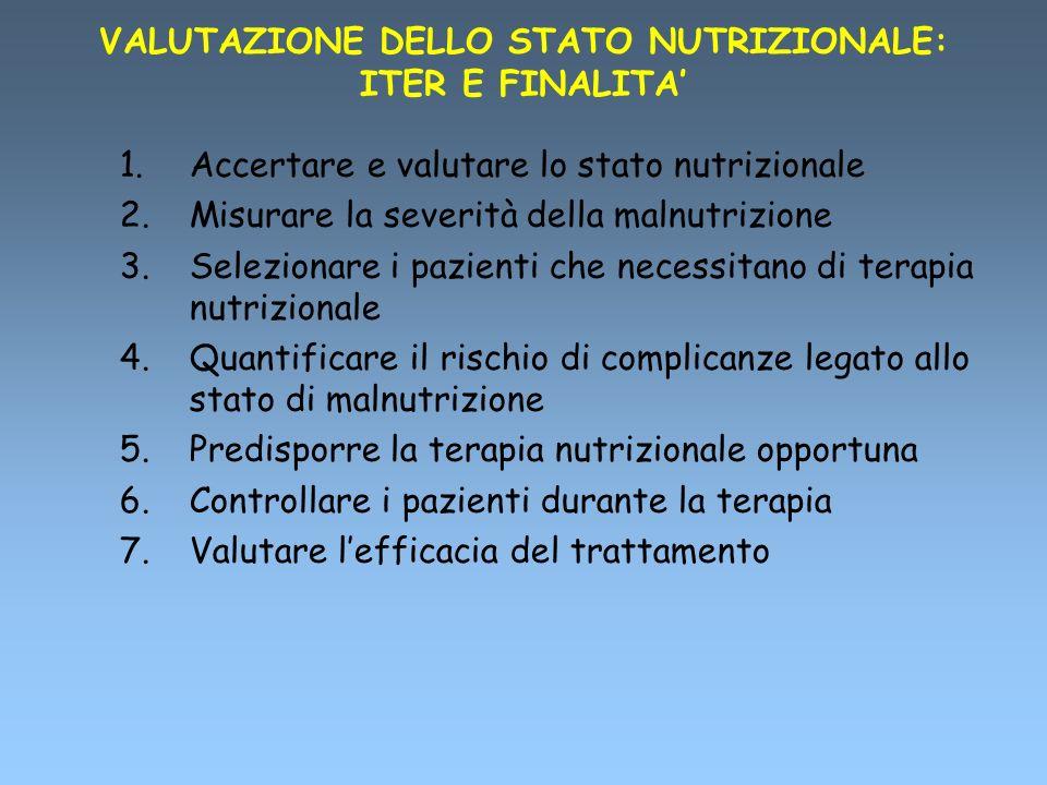 VALUTAZIONE DELLO STATO NUTRIZIONALE: ITER E FINALITA 1.Accertare e valutare lo stato nutrizionale 2.Misurare la severità della malnutrizione 3.Selezi
