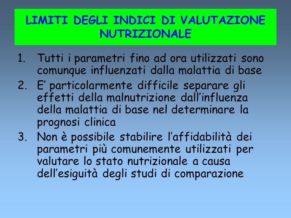 LIMITI DEGLI INDICI DI VALUTAZIONE NUTRIZIONALE 1.Tutti i parametri fino ad ora utilizzati sono comunque influenzati dalla malattia di base 2.E partic